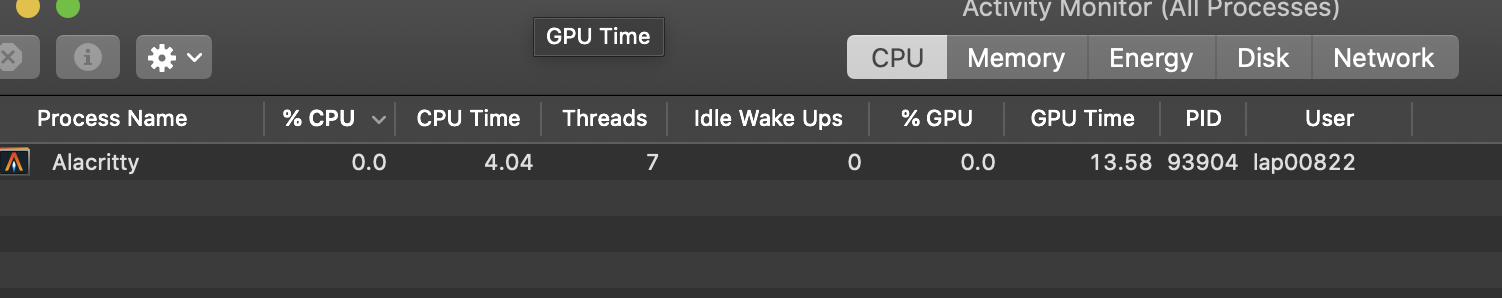 GPU time usage